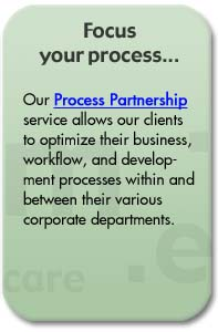 Our Process Partnership service allows our clients to optimize their business, workflow, and development processes within and between their various corporate departments.